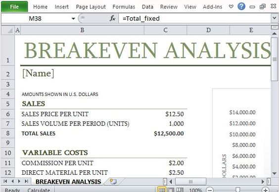 21 best Excel Templates images on Pinterest Patterns, Cv - sample breakeven analysis
