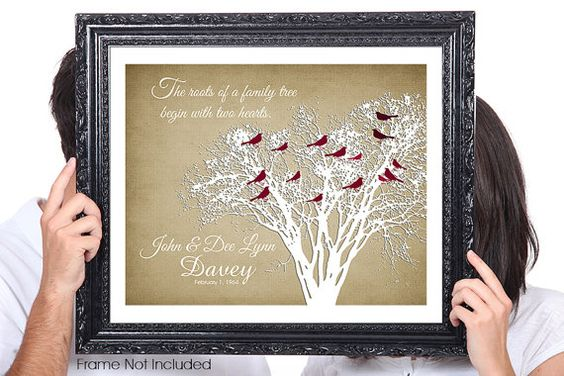 Gift For 50th Wedding Anniversary Traditional: 50th Wedding Anniversary Gift, 50th Wedding Anniversary