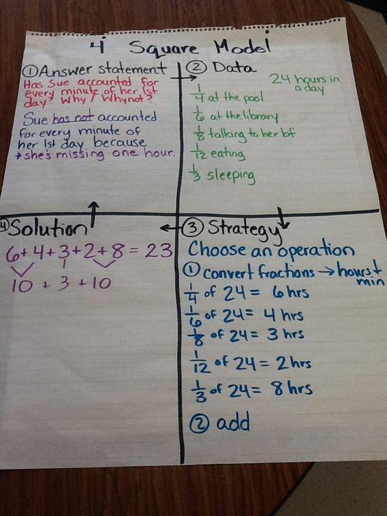 mtap problem solving grade 4