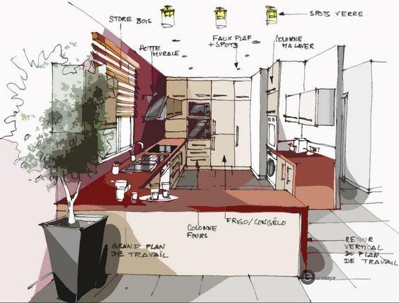 Pinterest the world s catalog of ideas - Cuisine ouvert sur salon ...