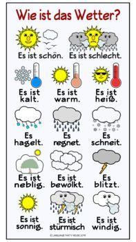 ¿Cómo está el tiempo? en alemán