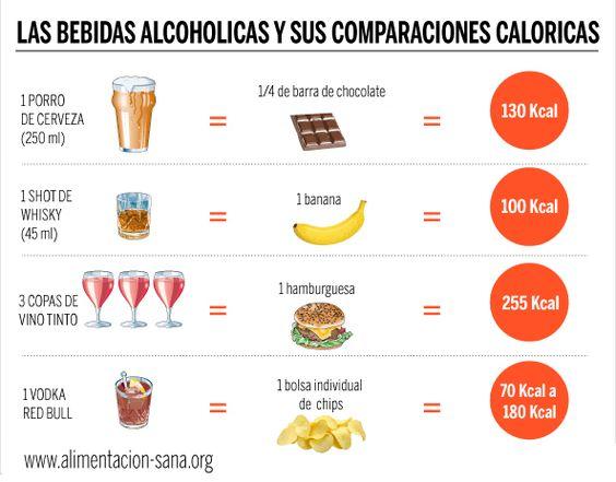La codificación del alcohol superior pyshme