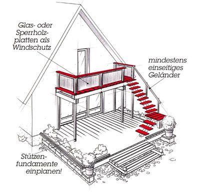 Solide selbstgebaut. Diese Gartenterrasse luftig über dem Erdboden auf Wohnzimmer-Niveau, könnte später sogar durch einen Balkon mit Treppe ...