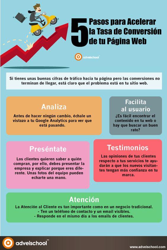 5 pasos para acelerar la tasa de conversión de tu Web #infografia #infographic #marketing