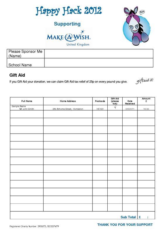 Doc725946 Sponsor Forms Template Sponsorship Form Template – Charity Sponsorship Form Template