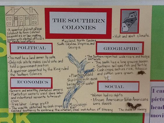 colony compare contrast essay northern southern Compare and contrast essay on north and south  the northern colony was trying to escape the religious persecution of england  the southern colony.