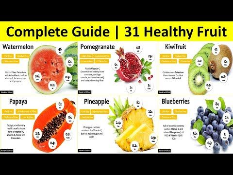 Amazing Nutrition Health Benefits Of 31 Healthy Fruits A Complete Guide Youtube Grape Nutrition Grape Nutrition Facts Grapefruit Nutrition
