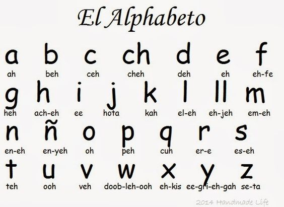 how do you say letter in spanish alphabet plus ideas for teaching your 11139
