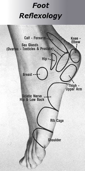 Time out for a look at massage points. A crunchy texture at the top of the toes is suggesting that the person spends a lot of time in their head thinking about things.