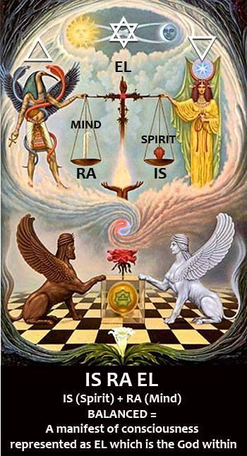 Thoth, ISIS, Israel, Alchemy: