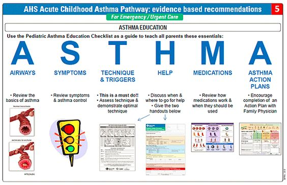 Asthma copd medications chart details can be found by clicking