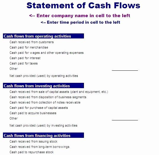 beautiful 15 sample cash flows statement flow template high level p&l