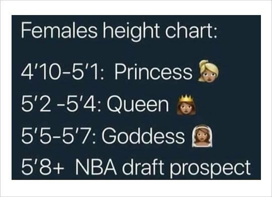1 Females Height Chart 2 Halloween Costume Idea French Kissimgur 3 C Span Tv Title Person Is In Trouble Imgur 4 Just For Laughs Funny Memes Funny Pictures