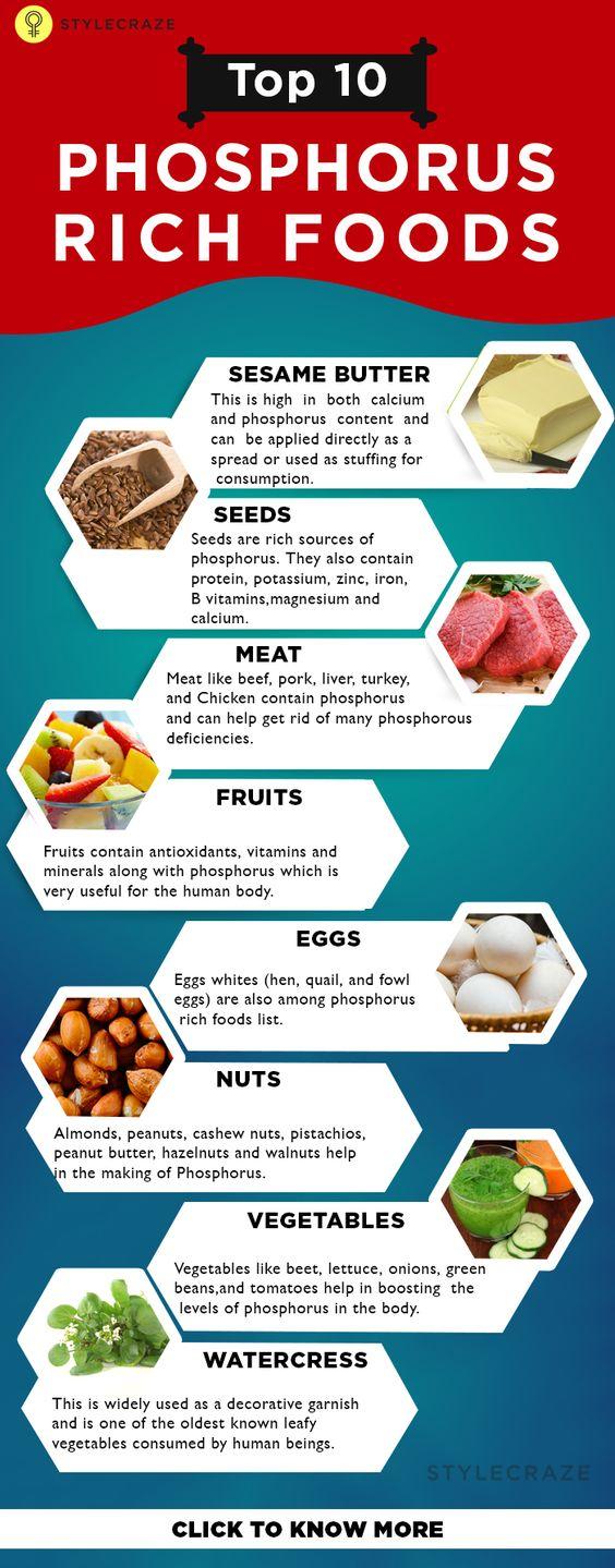 What Food Contain Phosphorus List