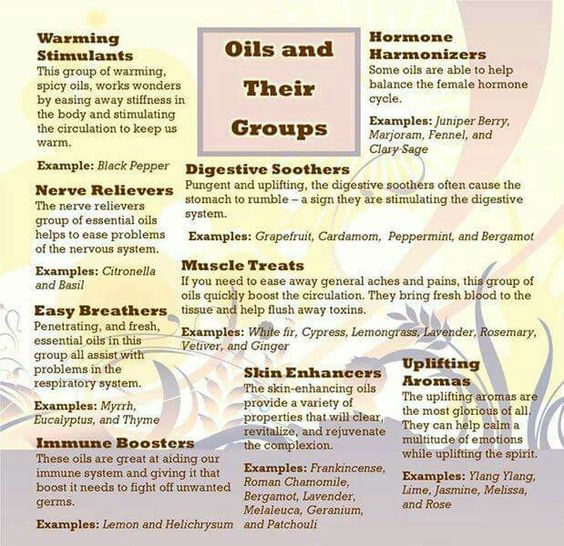 Cheat sheet for oils