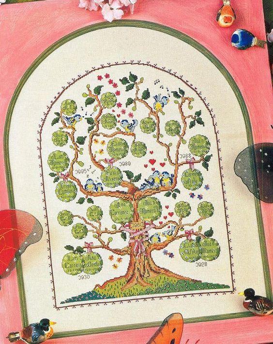 Family Tree - 1/8 Solo Patrones Punto Cruz (pág. 322) | Aprender manualidades es facilisimo.com