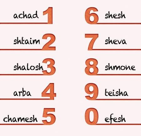 Numerology master number 44 picture 3