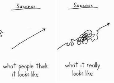 What Success Really Looks Like :)