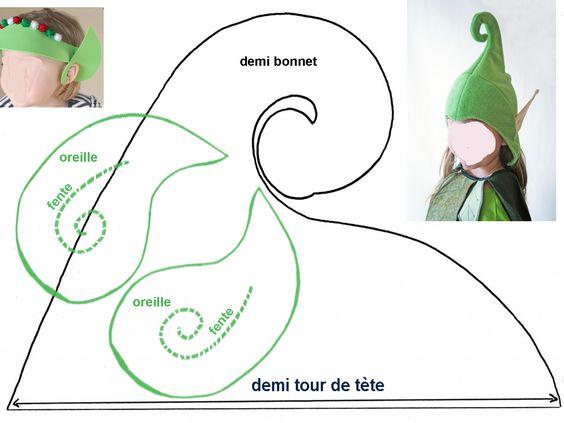 bonnet_et_oreilles_lutin