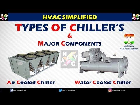 Air Cooled Water Cooled Chiller S And Major Components Hvac