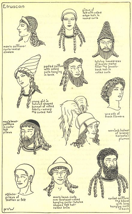 Ancient Etruscan Hair & Hats. Mystery of History Volume 1, Lesson 43 #MOHI43: