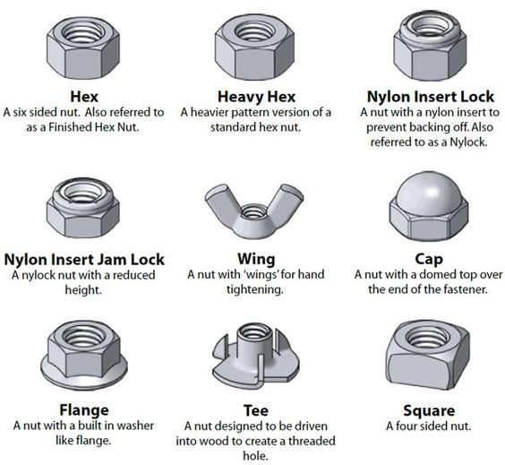 Know Your Bolts Redux Make Antique Woodworking Tools Woodworking Woodworking Jigs