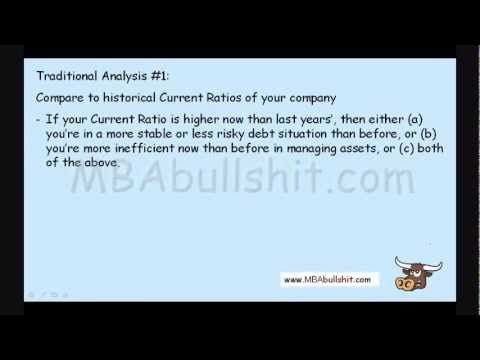 Current Ratio Analysis In  Minutes  Financial Ratio Analysis