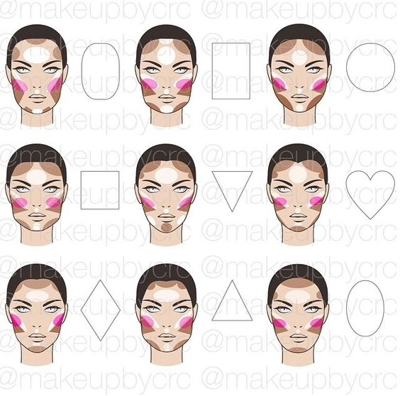 DISCLAIMER: You know you're own face more than anyone else. Some of the things on this chart you may find don't suite your face shape. So use this as a guide and just experiment :) good luck!