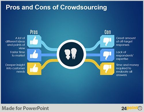 Examples of Crowdsourcing PowerPoint Presentation Slides - it powerpoint template