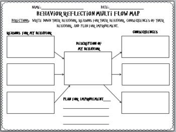 Behaviour Management Thinking Map Templates (x33)