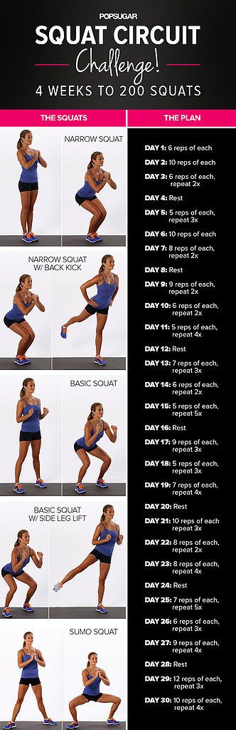 Take Our Squat Circuit Challenge! 30 Days to 200 Squats Rest a day between each 'challenge day'. Plus probably repeat a 'challenge day' several times.