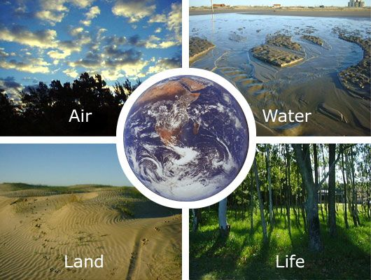 Interactive- Earths 4 Spheres- Earth System Science