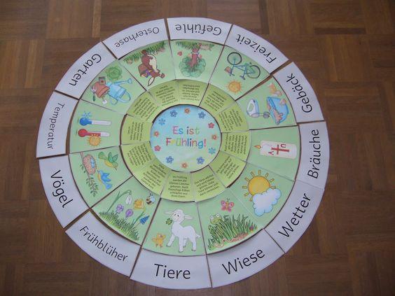 Lernplatz jahreskreis schule Pinterest Montessori - küche neu bekleben