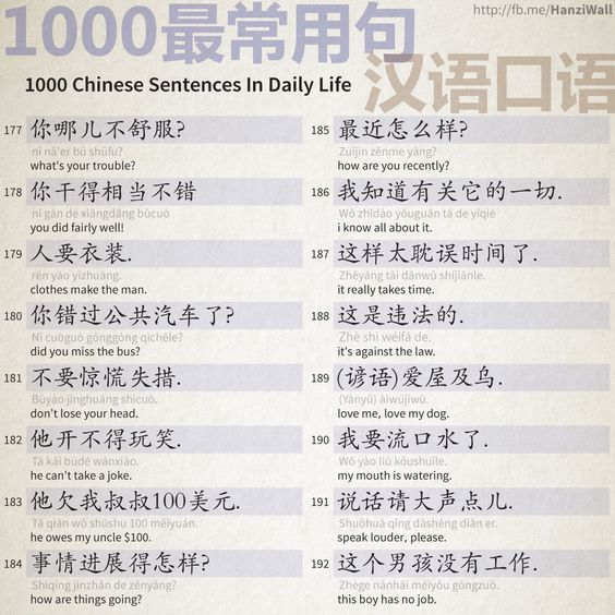 1000 Chinese Sentences In Daily Life Part 12