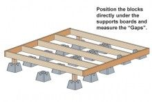 Using the frame as a guide, position the remaining Dek-Block® piers directly beneath the frame using the dimensions provided on the plan. The blocks to the outside of the deck should be 12 inches in from each end. Deckmans Comments Do not get caught up in the small dimensions. Positioning the blocks do not need to be exact. There is a lot of play in the spacing between the piers. As long as you do not exceed 5 feet between blocks, the deck will be fine. I