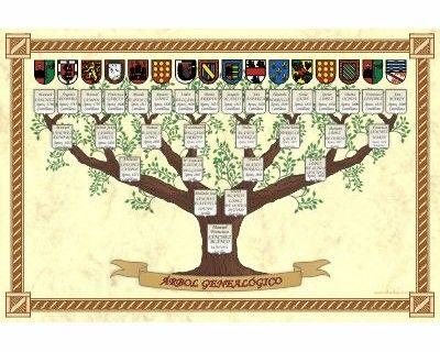 Rbol de antepasados dise o en forma de rbol con los - Diseno arbol genealogico ...