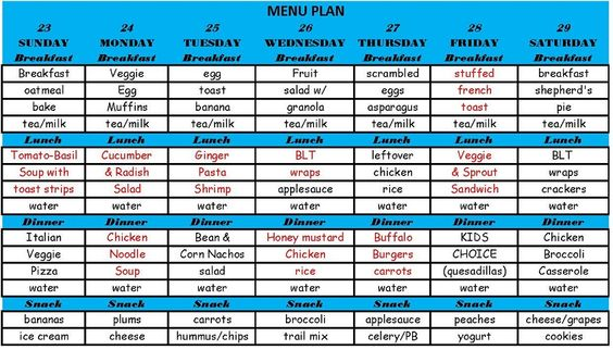 Menu Plan Monday! GF, Healthy, Kid Friendly