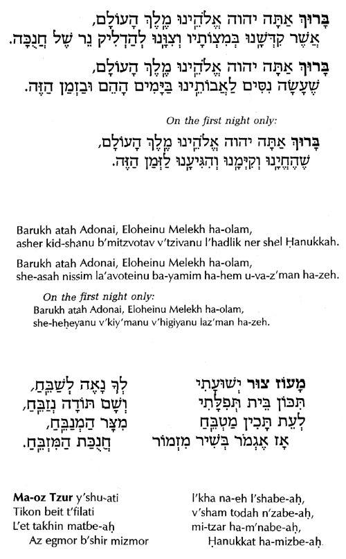 thesis on prayer