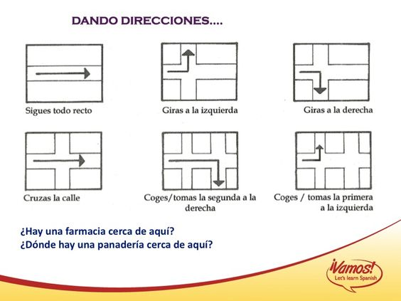 dando direcciones giving directions vocabulario a1 pinterest pictures. Black Bedroom Furniture Sets. Home Design Ideas