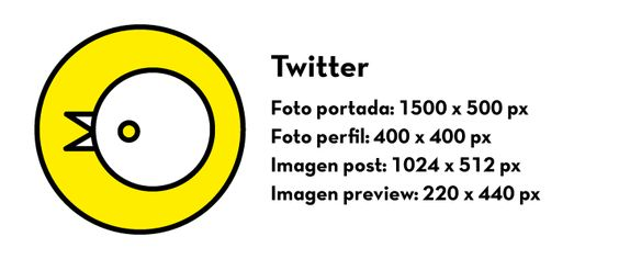 Tan importante es el contenido como cuidar la imagen. Conoce los tamaños de las imágenes en redes sociales para mejorar tu engagement.