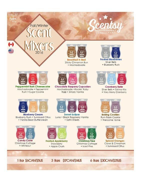 Scentsy Scent Mixers Fragrance Recipes For Fall Winter 2016 At