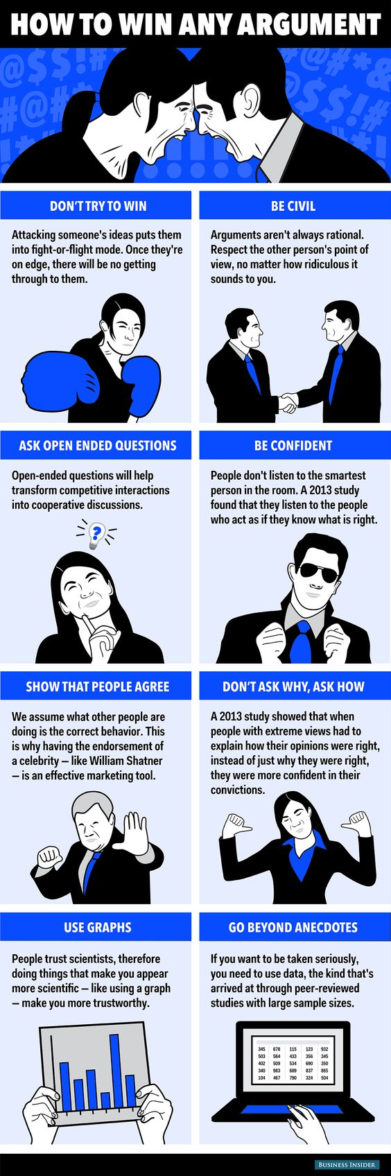 Here's how to win any argument. 1. Don't get into an argument in the first place, you will never win, challenging someone's belief systems plus you put them in fight or fight mode. Use these tactics for debate & discussion. In the end if you can't agree, walk away, never lose your dignity & never lower yourself to arguing - you've lost immediately.
