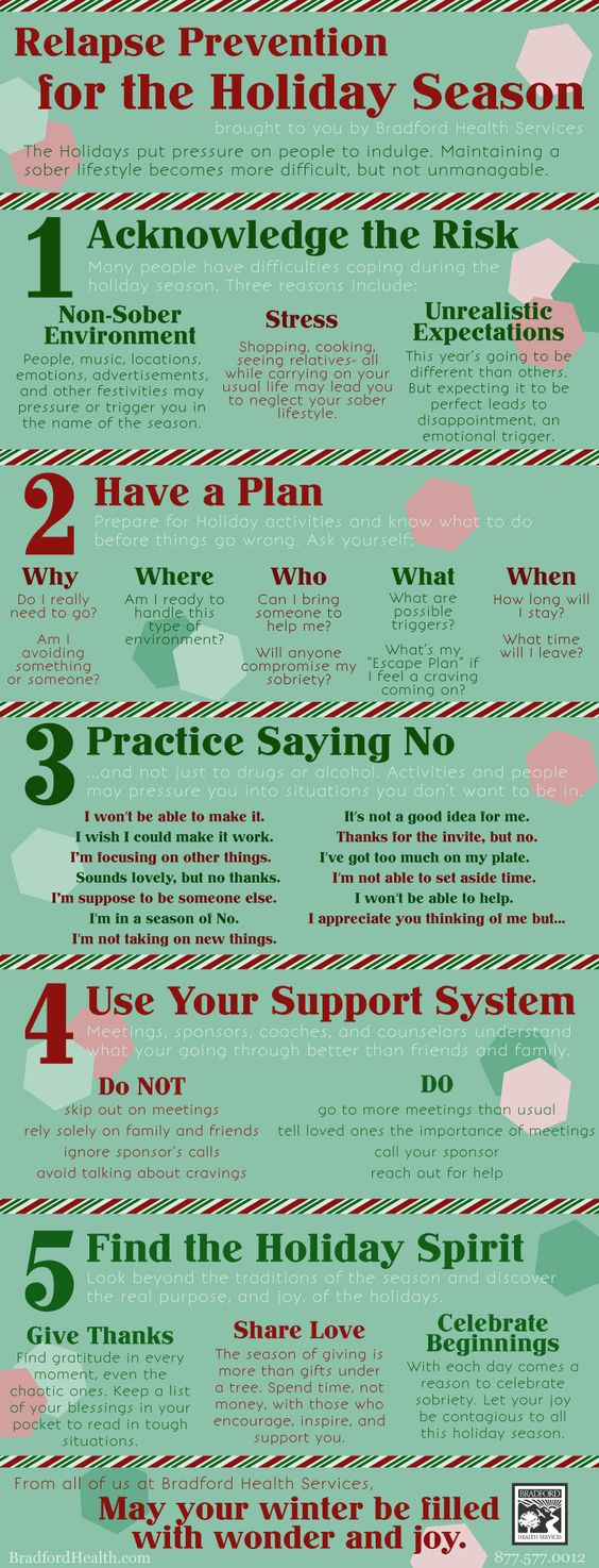 Infographic - Relapse Prevention for the Holiday Season.: