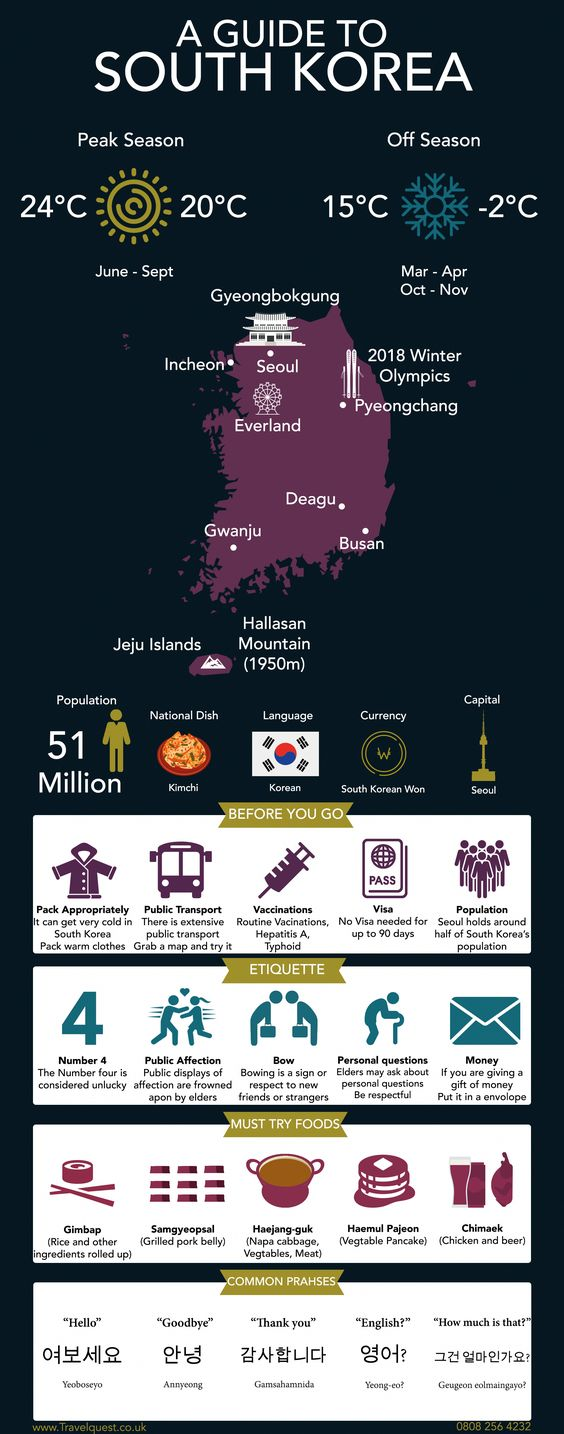 See a guide to South Korea, with all of the essential information that you will need on your holiday #SouthKorea