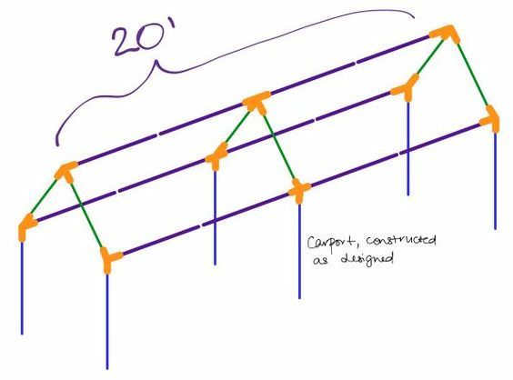 Pvc canopy frame plan pvc carport plans chug 4 life for A frame carport plans