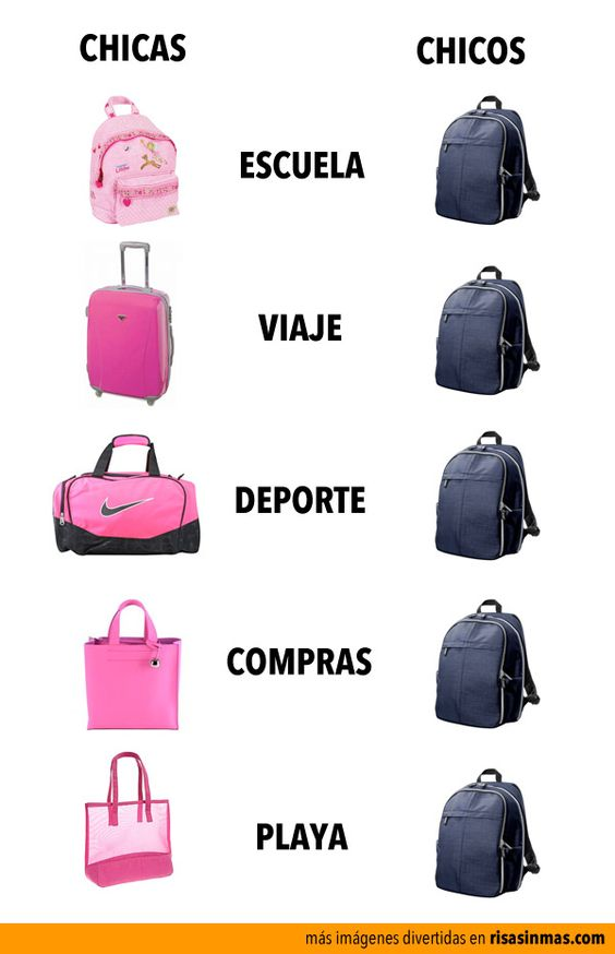 Bolsas y bolsos según chicas y chicos. Could use as starter/do now for holidays- covers the activity vocab.