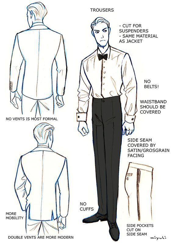 miyuli:  I've been studying the classic black tie dress code (mainly from here)…