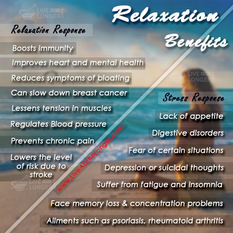 Relaxation Benefits #health #nature For More: www.livealittlelonger.com