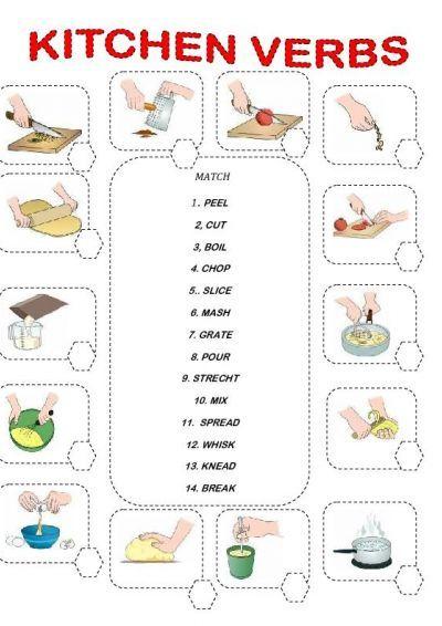 Kitchen Vocabulary Spanish Cooking Passive Voice