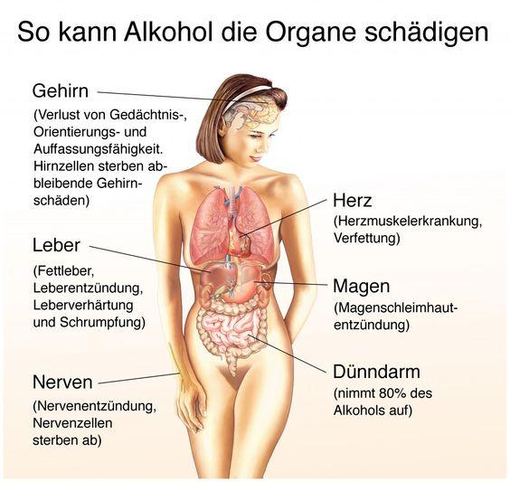 Ursächlich für eine Fettleber ist nicht selten ein erhöhter Alkoholkonsum.  http://www.heilpraxisnet.de/symptome/erhoehte-leberwerte.html